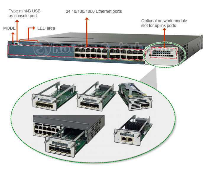 Cisco Catalyst WS-C3560X-24P-L