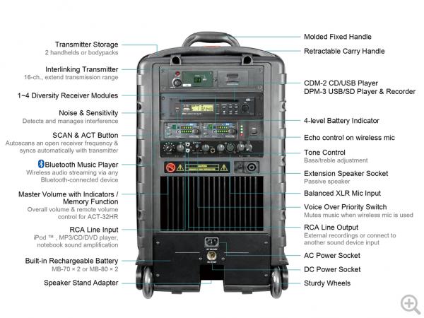 MA-808 Portable Wireless PA System 3